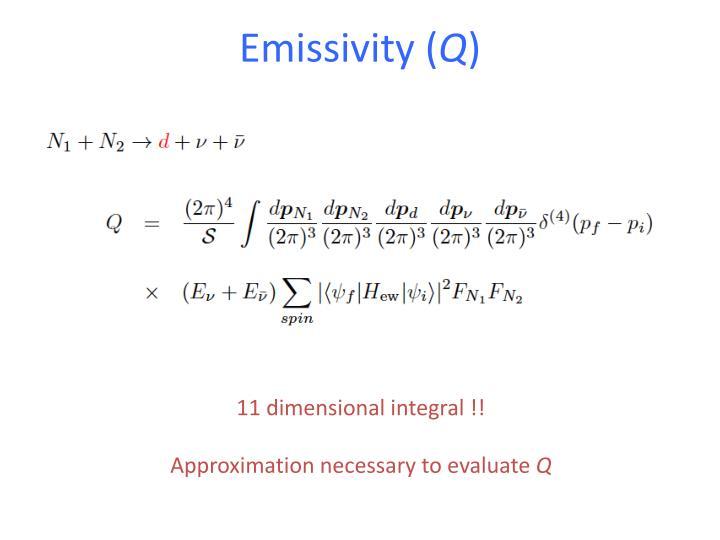 Emissivity (