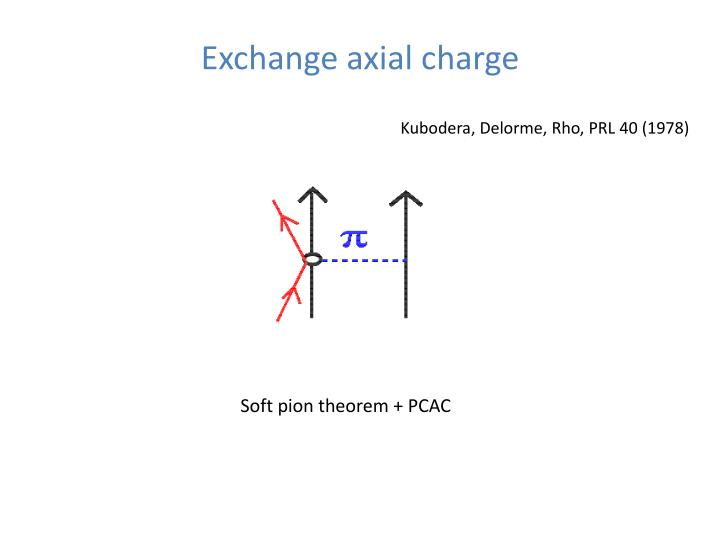 Exchange axial charge