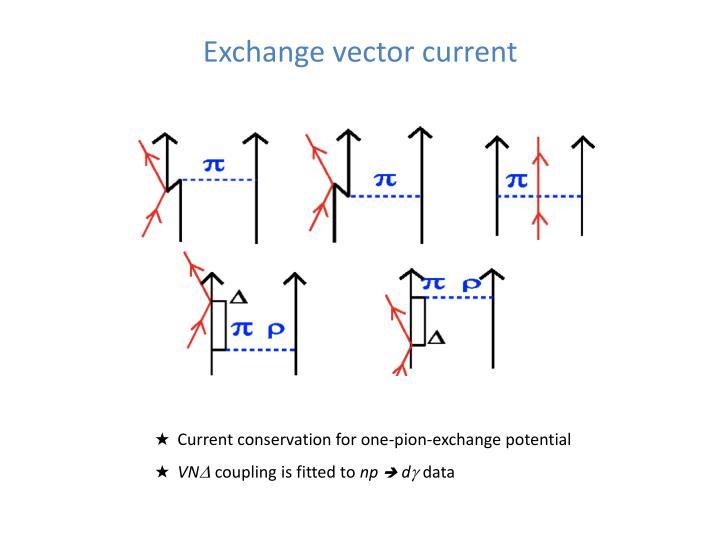 Exchange vector current