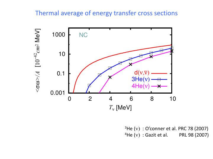 Thermal average of energy transfer cross sections