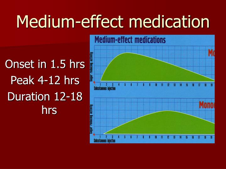 Medium-effect medication
