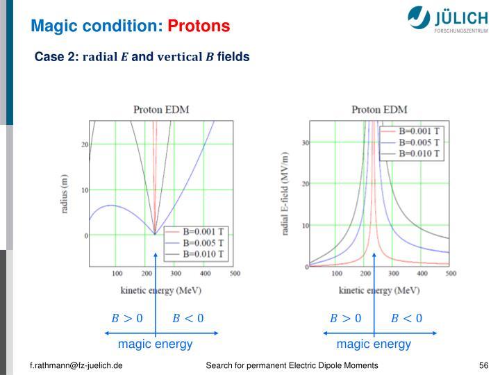 Magic condition: