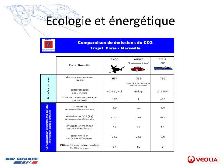 Ecologie et énergétique