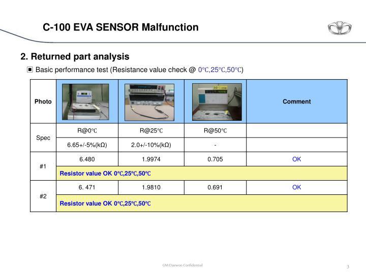 C-100 EVA SENSOR Malfunction