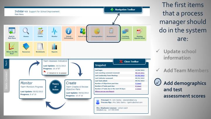 The first items that a process manager should do in the system are: