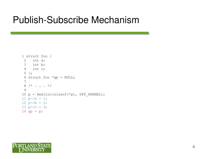 Publish-Subscribe Mechanism