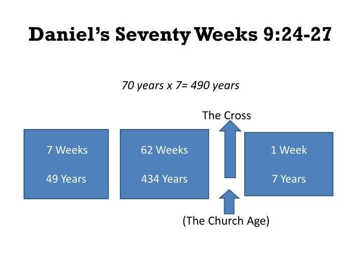Daniel's Seventy Weeks 9:24-27