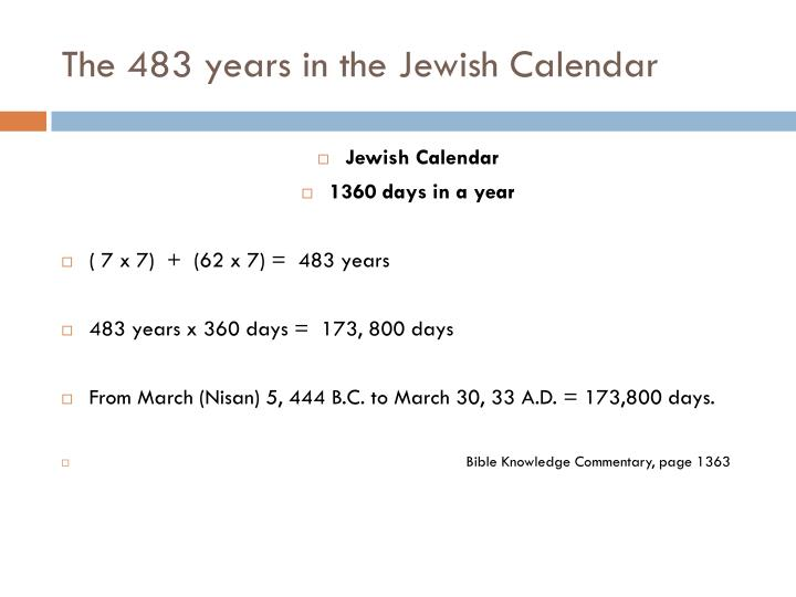 The 483 years in the Jewish Calendar