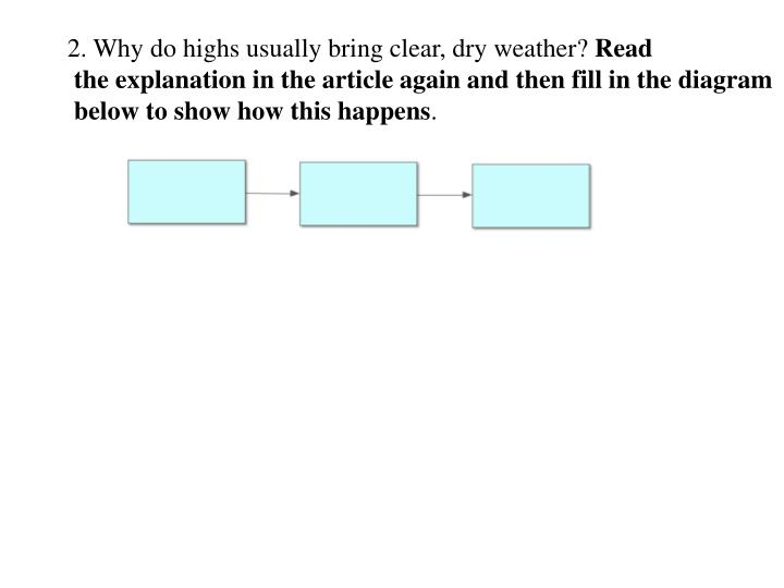 2. Why do highs usually bring clear, dry weather?