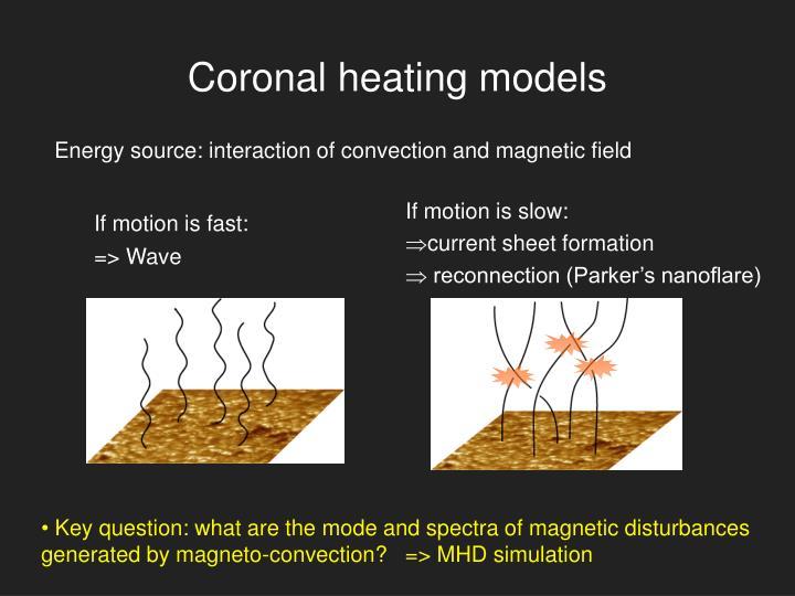 Coronal heating models