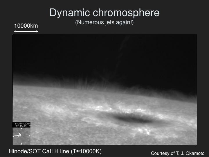 Dynamic chromosphere