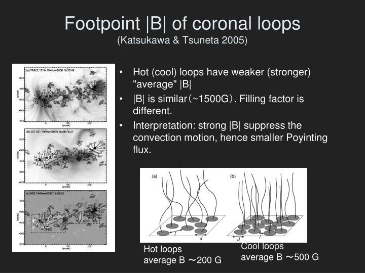 Footpoint |B| of coronal loops
