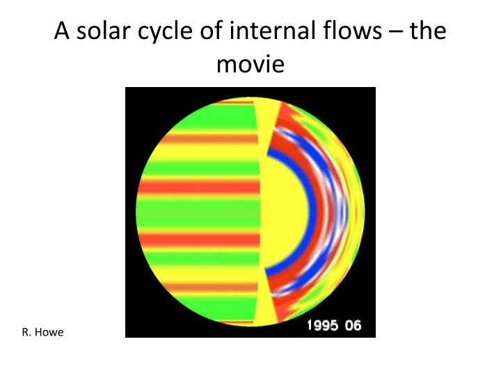A solar cycle of internal flows – the movie