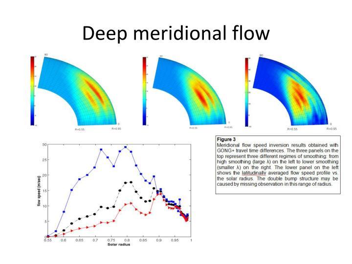 Deep meridional flow