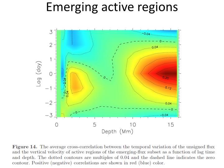 Emerging active regions