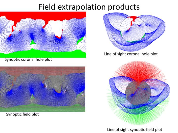 Field extrapolation products