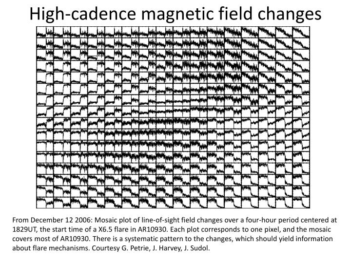 High-cadence magnetic field changes