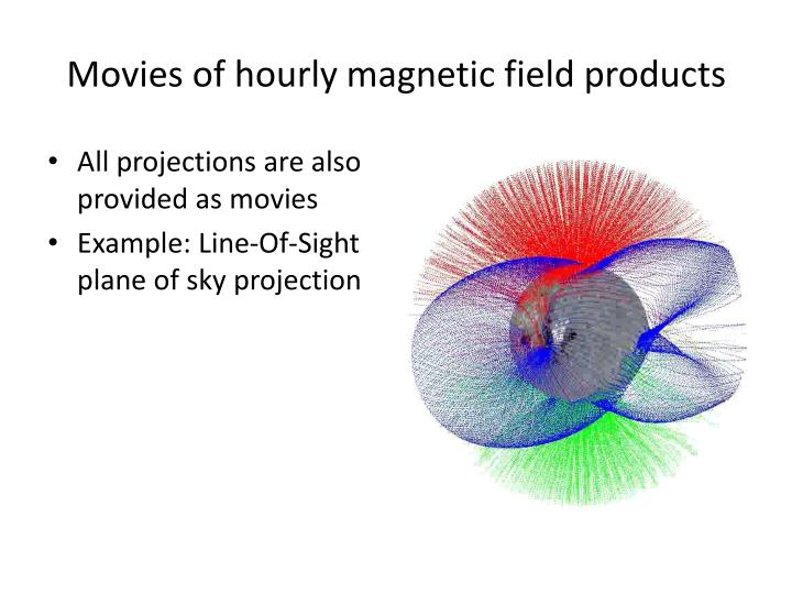 Movies of hourly magnetic field products