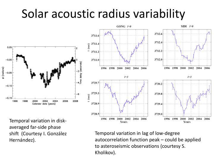 Solar acoustic radius variability