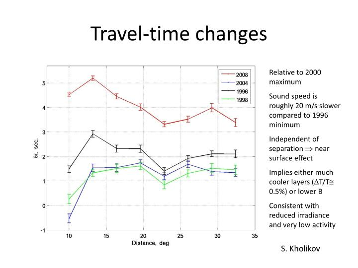 Travel-time changes