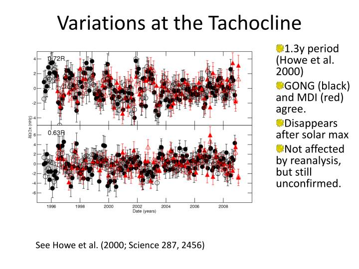 Variations at the Tachocline