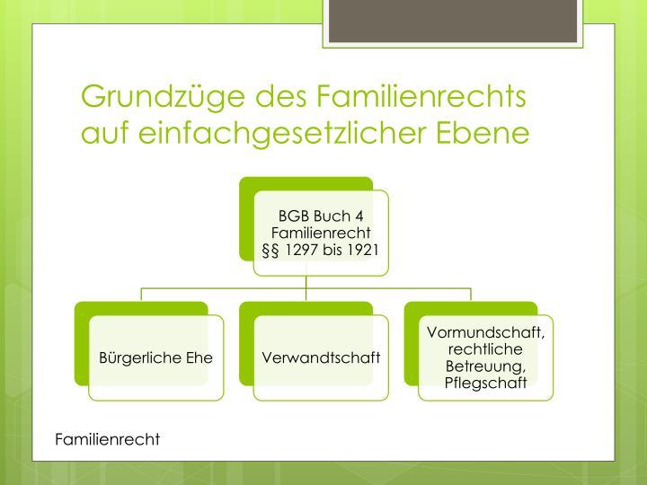 Grundzüge des Familienrechts auf einfachgesetzlicher Ebene