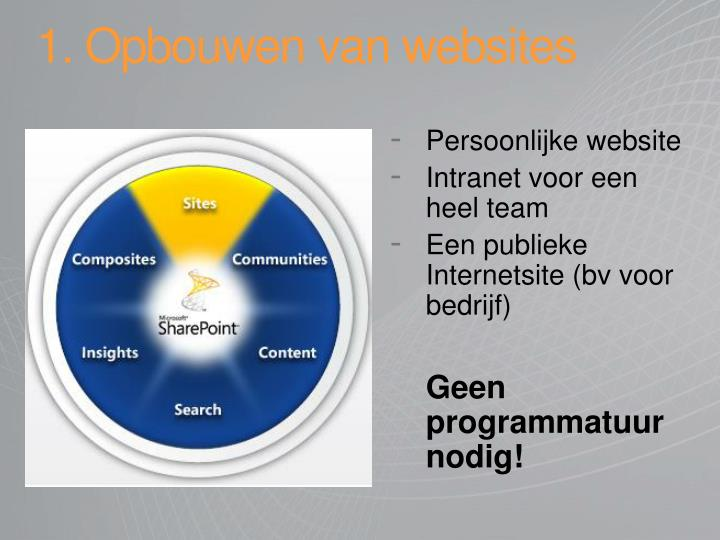 1. Opbouwen van websites