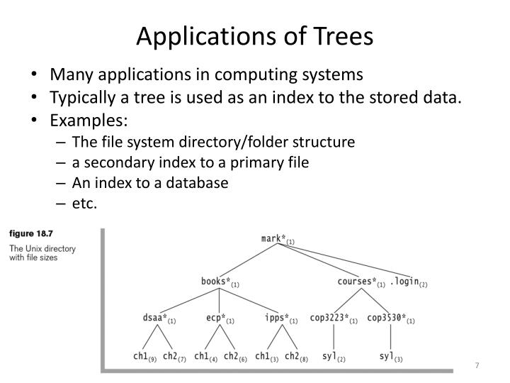 Applications of Trees