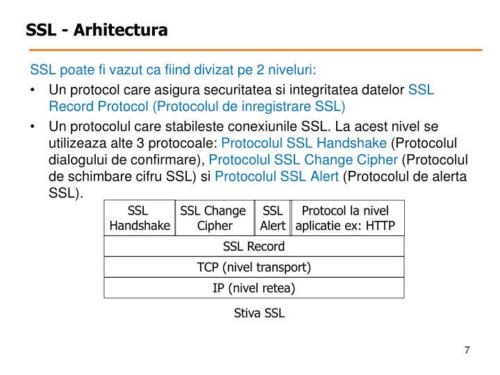 SSL -