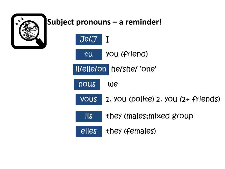 Subject pronouns – a reminder!