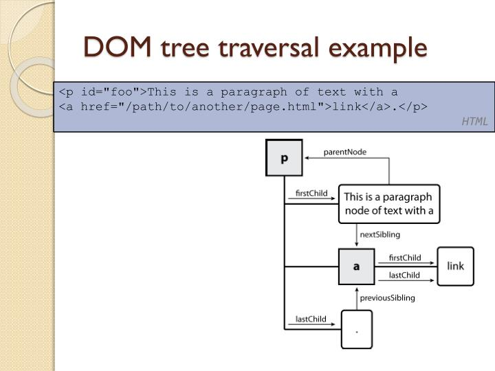 DOM tree traversal example