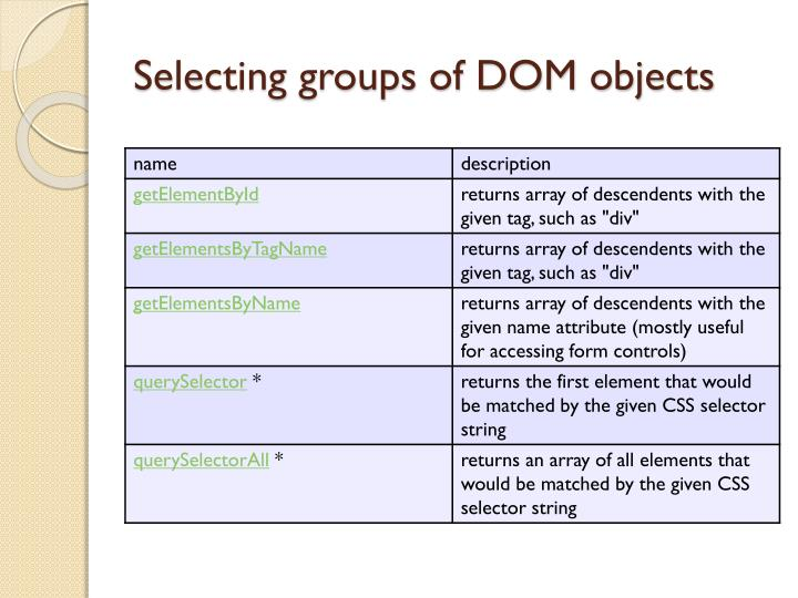 Selecting groups of DOM objects