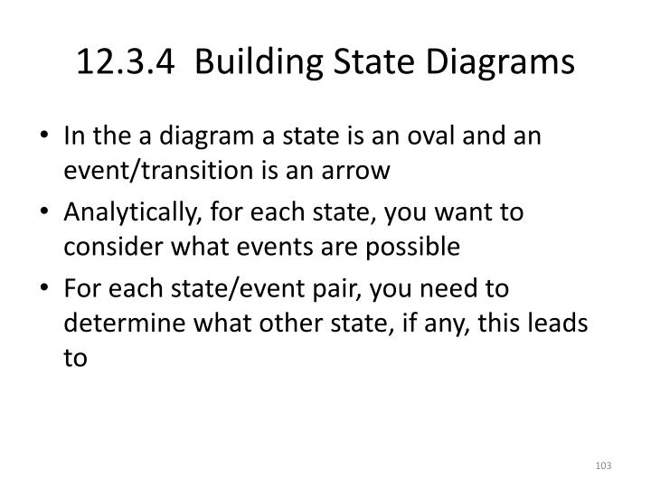12.3.4  Building State Diagrams