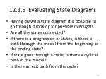 12 3 5 evaluating state diagrams