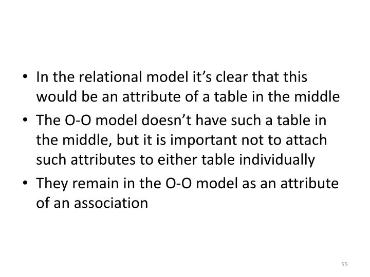 In the relational model it's clear that this would be an attribute of a table in the middle