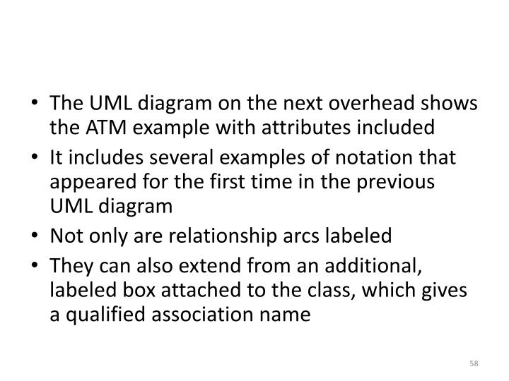 The UML diagram on the next overhead shows the ATM example with attributes included