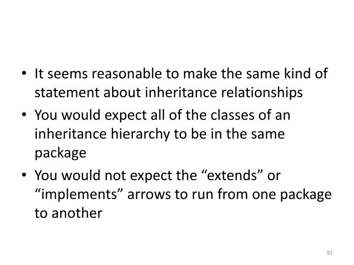 It seems reasonable to make the same kind of statement about inheritance relationships