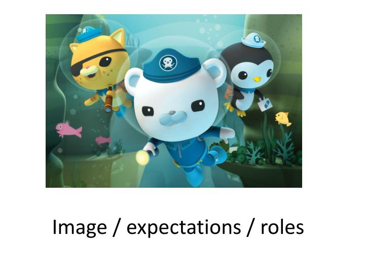Image / expectations / roles
