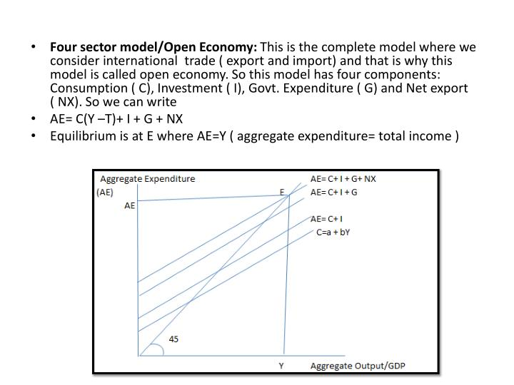 Four sector model/Open Economy: