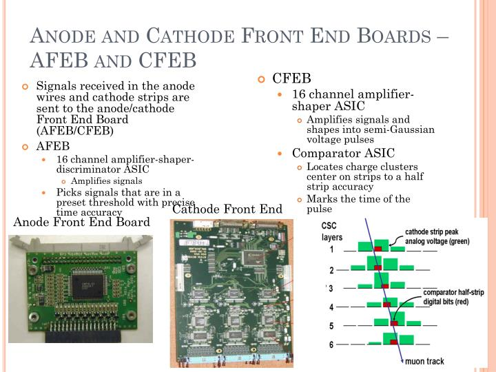 Anode and Cathode Front End Boards – AFEB and CFEB