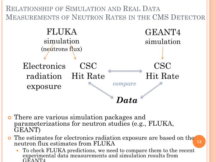 Relationship of Simulation and Real Data Measurements of Neutron Rates in the CMS Detector