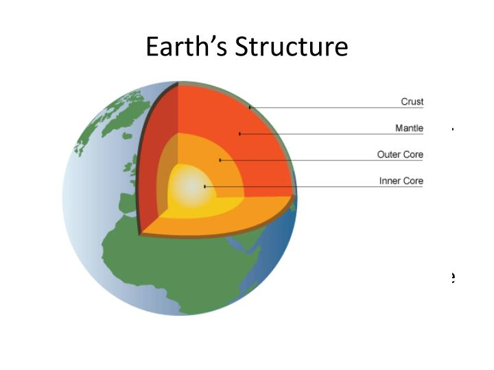 Earth s structure1
