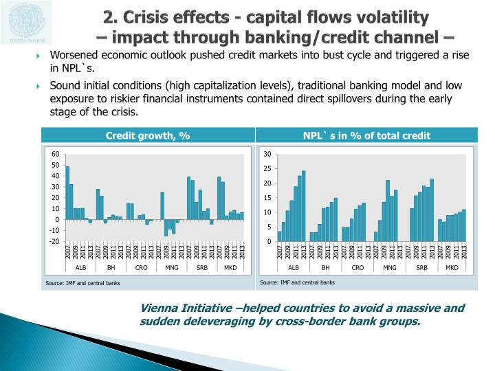cross border capital flows Banks and cross-border capital flows: policy challenges and regulatory responses committee on international economic policy and reform markus brunnermeier.