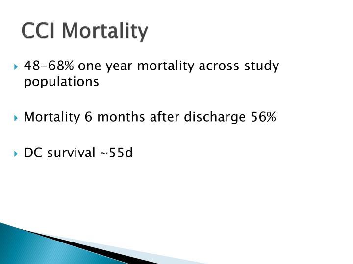 CCI Mortality