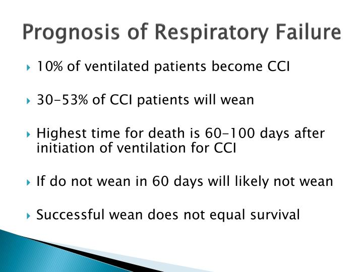 Prognosis of Respiratory Failure