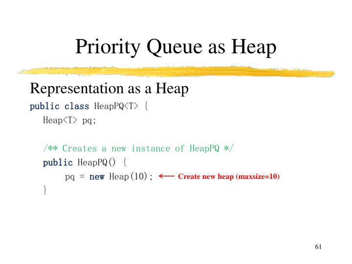Priority Queue as Heap