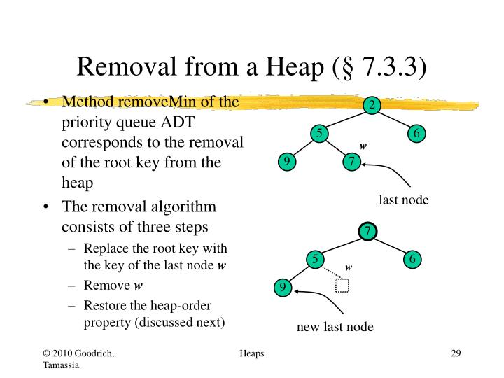 Removal from a Heap (§ 7.3.3)