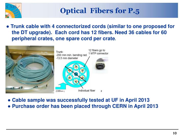 Optical  Fibers for P.5