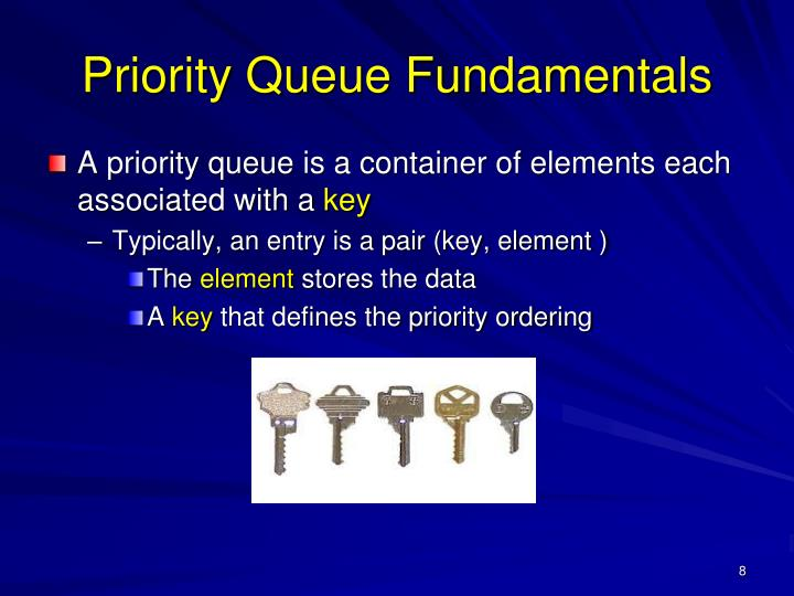 Priority Queue Fundamentals