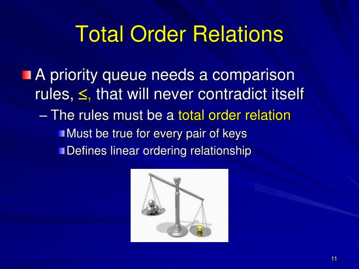 Total Order Relations
